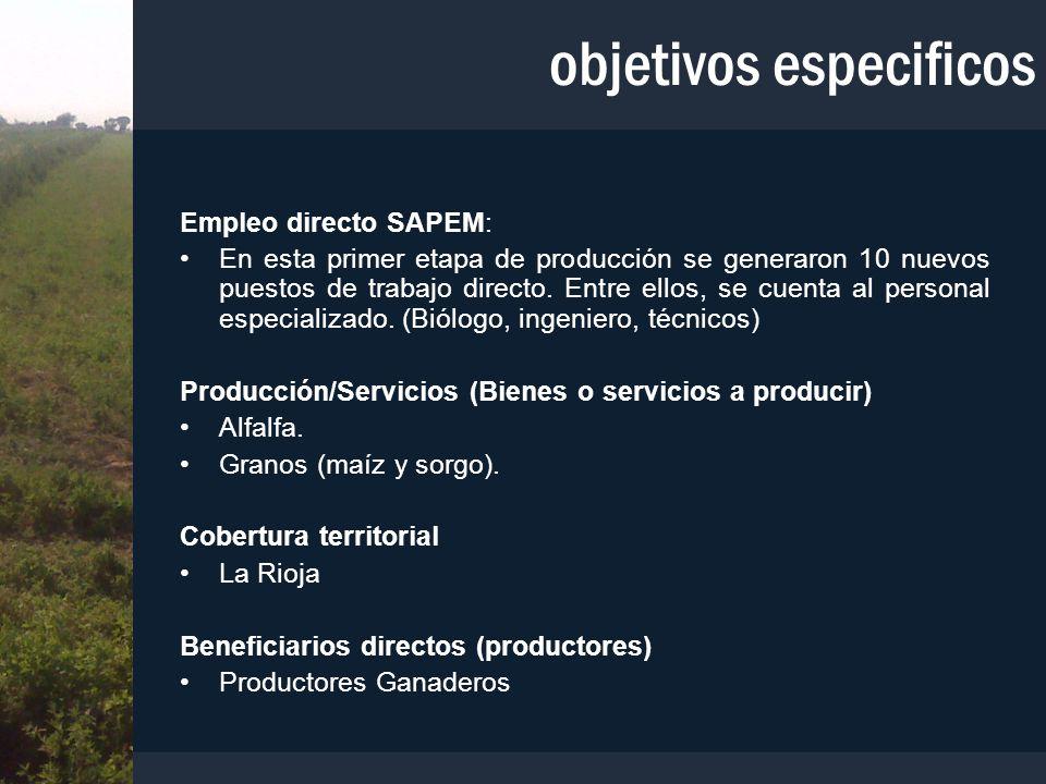 Empleo directo SAPEM: En esta primer etapa de producción se generaron 10 nuevos puestos de trabajo directo. Entre ellos, se cuenta al personal especia