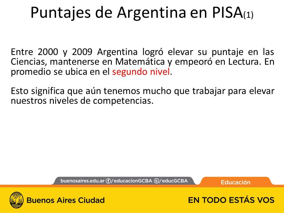Entre 2000 y 2009 Argentina logró elevar su puntaje en las Ciencias, mantenerse en Matemática y empeoró en Lectura.