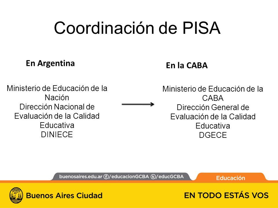 En Argentina Ministerio de Educación de la Nación Dirección Nacional de Evaluación de la Calidad Educativa DINIECE En la CABA Ministerio de Educación de la CABA Dirección General de Evaluación de la Calidad Educativa DGECE Coordinación de PISA