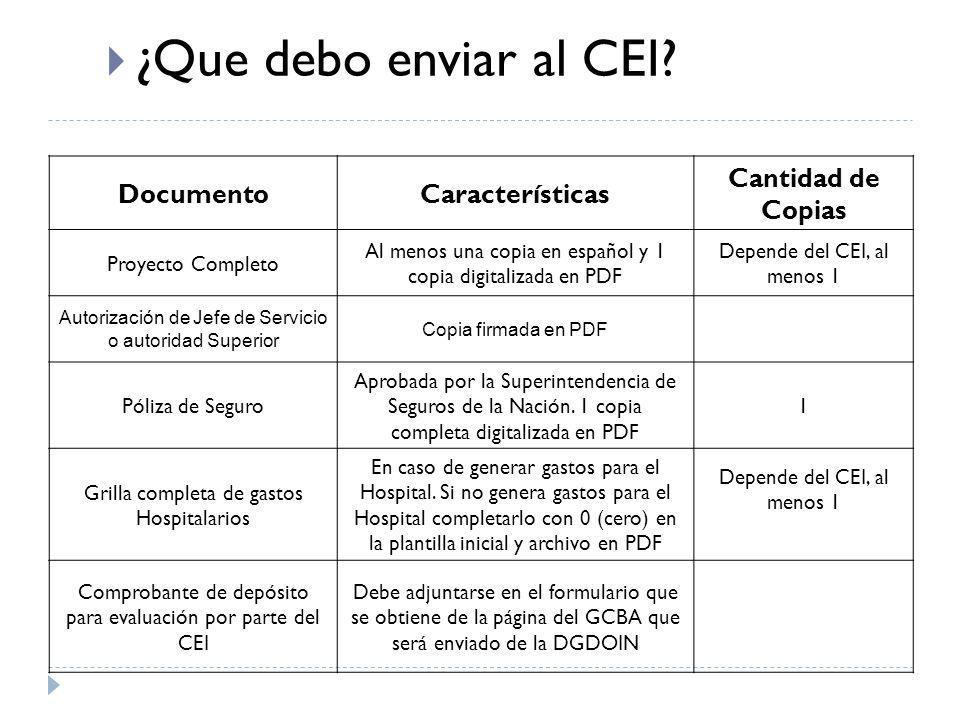 DocumentoCaracterísticas Cantidad de Copias Proyecto Completo Al menos una copia en español y 1 copia digitalizada en PDF Depende del CEI, al menos 1
