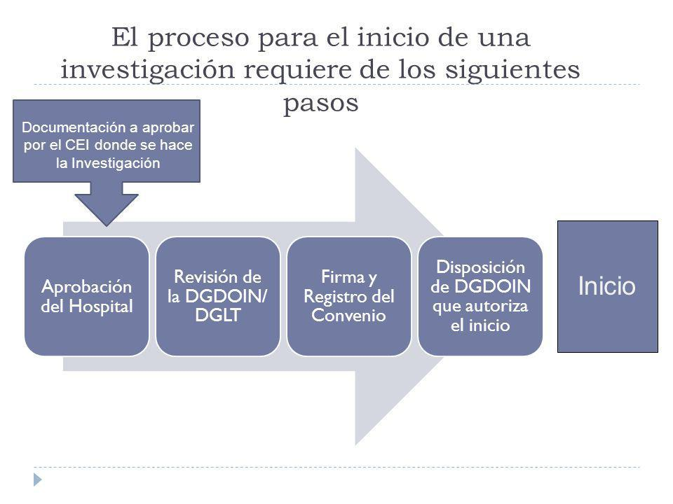 El proceso para el inicio de una investigación requiere de los siguientes pasos Inicio Aprobación del Hospital Revisión de la DGDOIN/ DGLT Firma y Reg