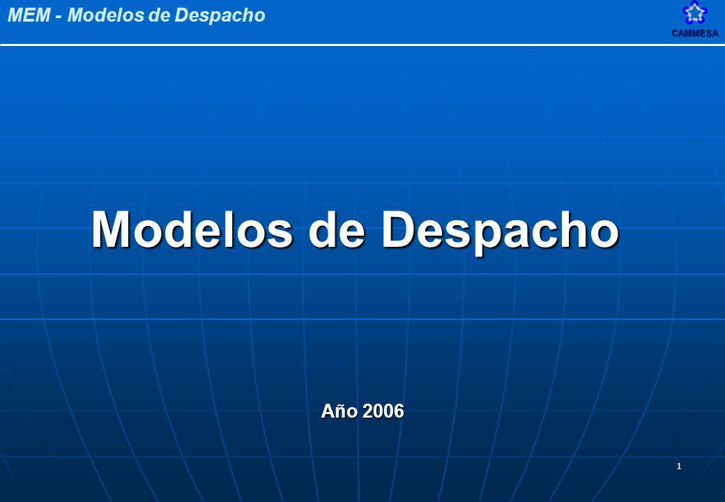 MEM - Modelos de DespachoCAMMESA 32 Propósito Programación del Despacho Hidrotérmico Semanal en condiciones de Optimalidad.