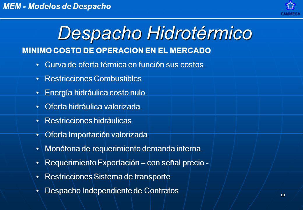 MEM - Modelos de DespachoCAMMESA 10 MINIMO COSTO DE OPERACION EN EL MERCADO Curva de oferta térmica en función sus costos. Restricciones Combustibles