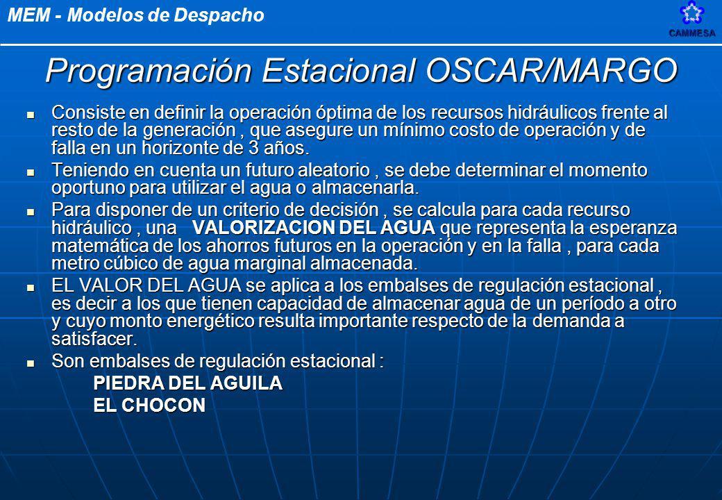 MEM - Modelos de DespachoCAMMESA Consiste en definir la operación óptima de los recursos hidráulicos frente al resto de la generación, que asegure un