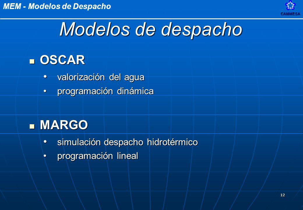 MEM - Modelos de DespachoCAMMESA 12 OSCAR OSCAR valorización del agua valorización del agua programación dinámicaprogramación dinámica MARGO MARGO sim