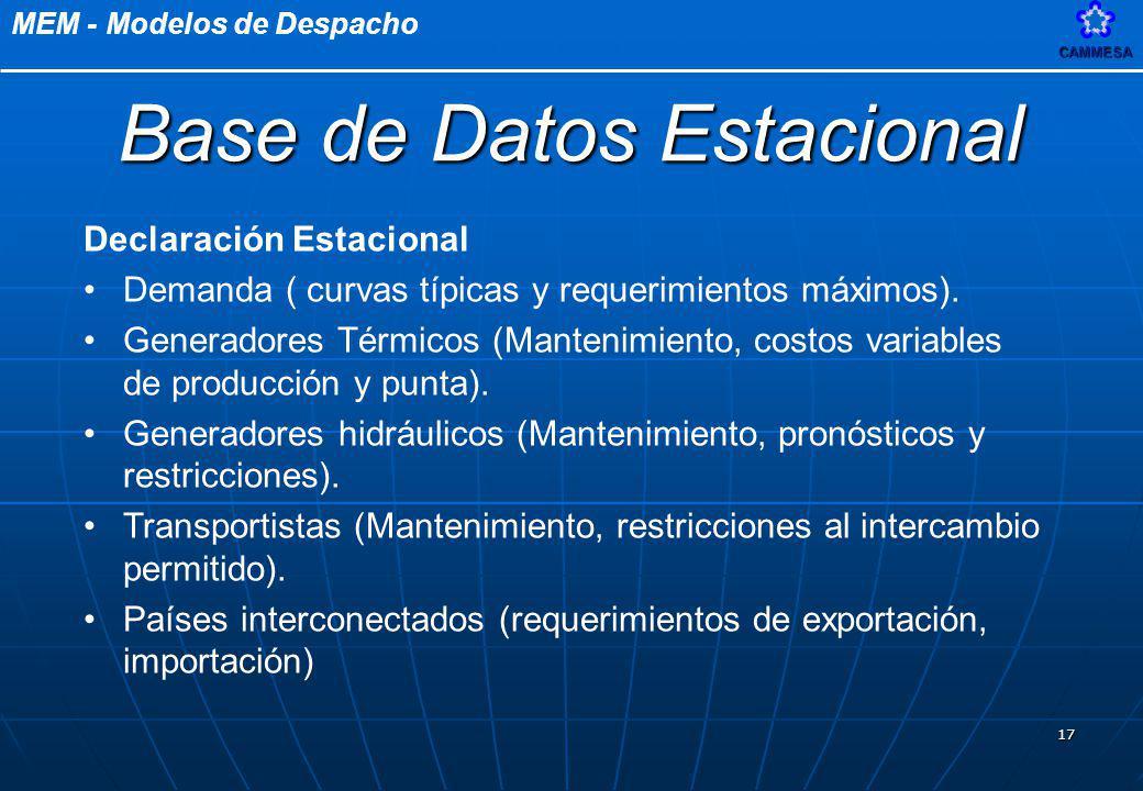 MEM - Modelos de DespachoCAMMESA 17 Declaración Estacional Demanda ( curvas típicas y requerimientos máximos). Generadores Térmicos (Mantenimiento, co