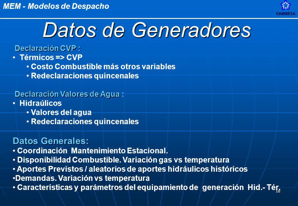 MEM - Modelos de DespachoCAMMESA 18 Declaración CVP : Declaración CVP : Térmicos => CVP Costo Combustible más otros variables Redeclaraciones quincena