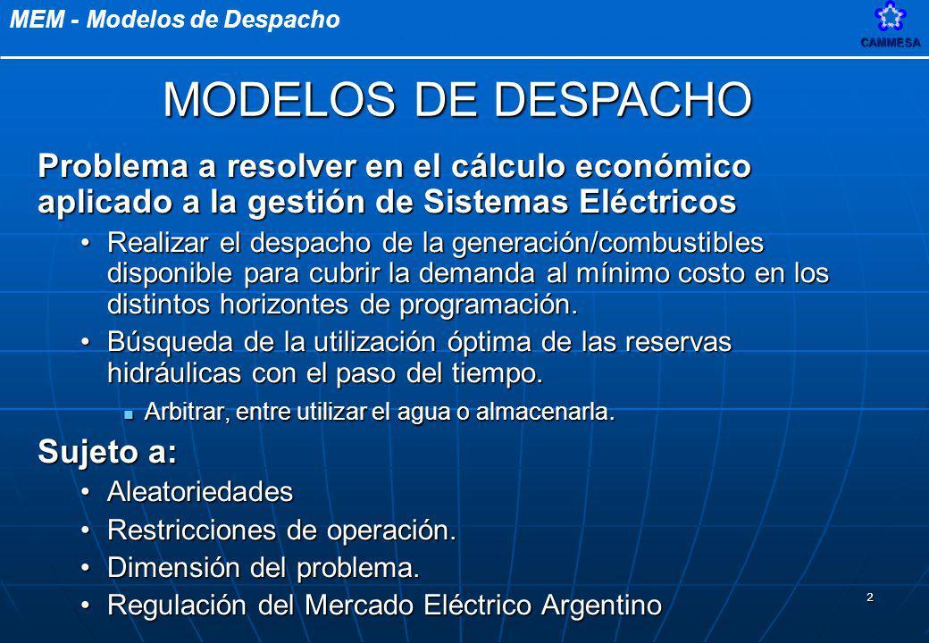 MEM - Modelos de DespachoCAMMESA 2 Problema a resolver en el cálculo económico aplicado a la gestión de Sistemas Eléctricos Realizar el despacho de la