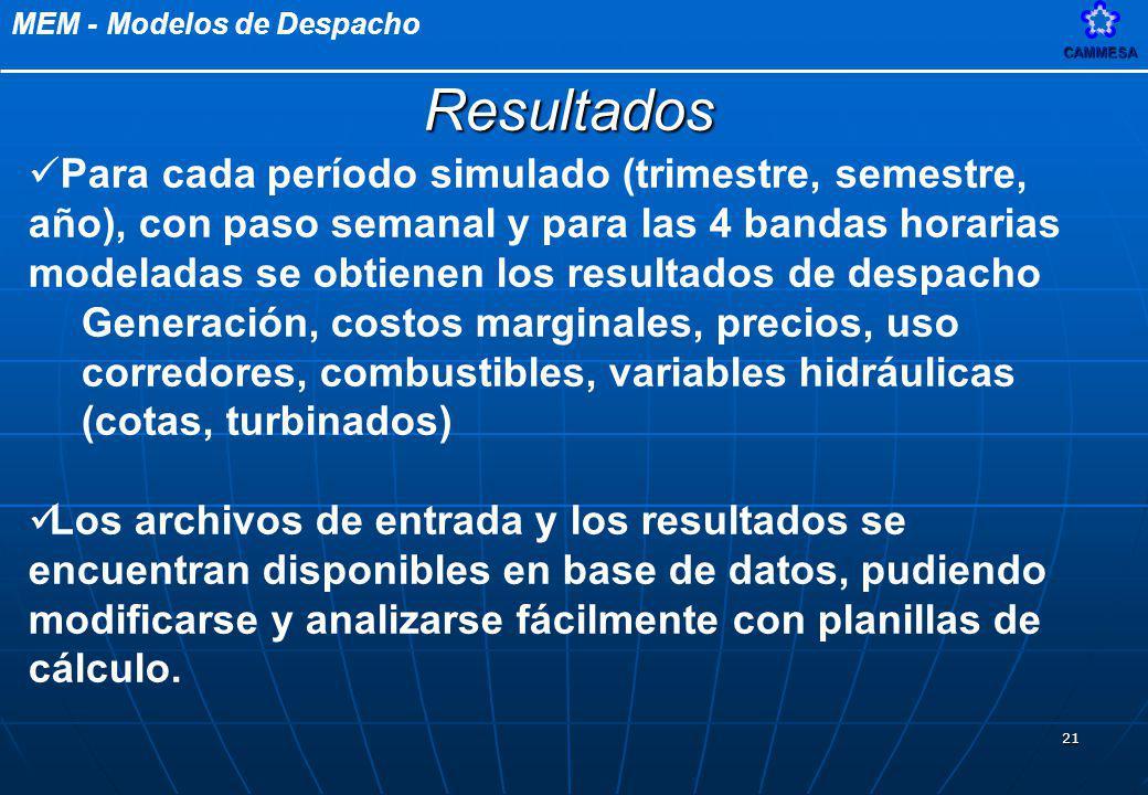 MEM - Modelos de DespachoCAMMESA 21 Para cada período simulado (trimestre, semestre, año), con paso semanal y para las 4 bandas horarias modeladas se