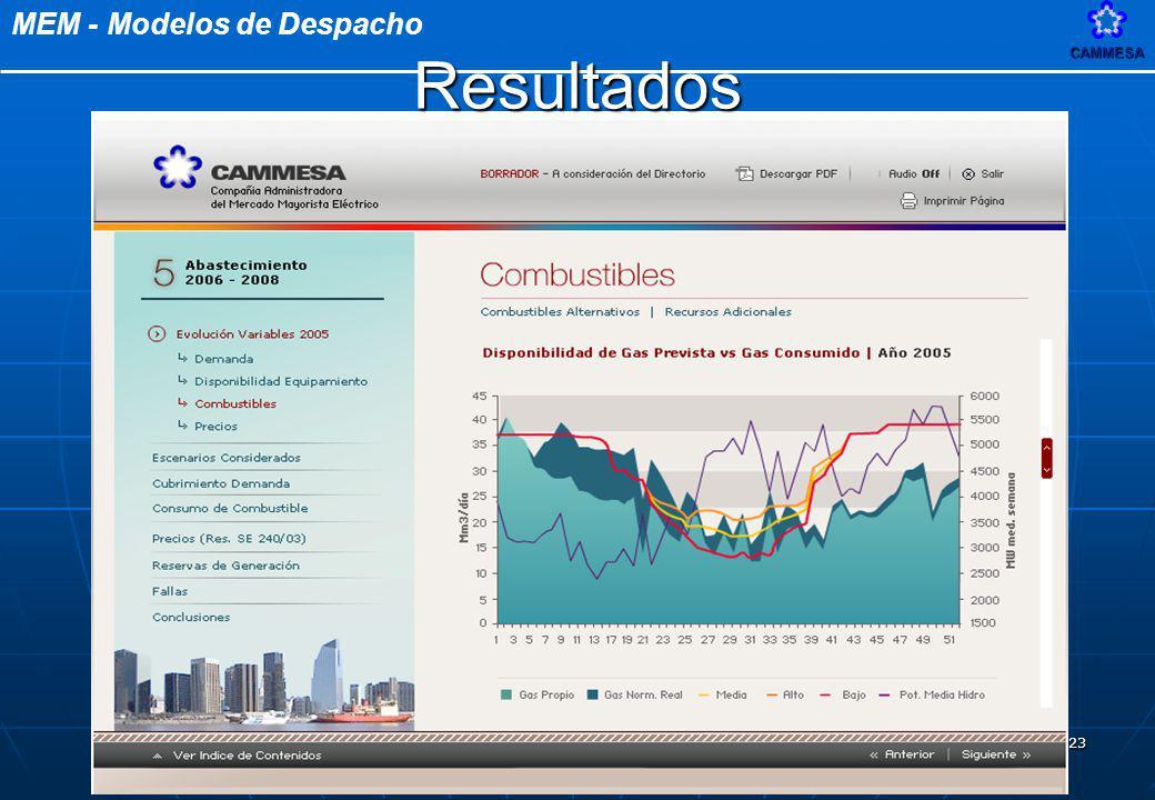 MEM - Modelos de DespachoCAMMESA 23 Resultados