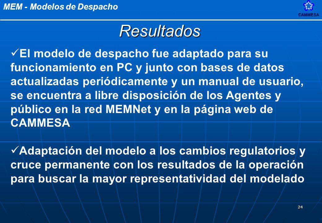 MEM - Modelos de DespachoCAMMESA 24 El modelo de despacho fue adaptado para su funcionamiento en PC y junto con bases de datos actualizadas periódicam