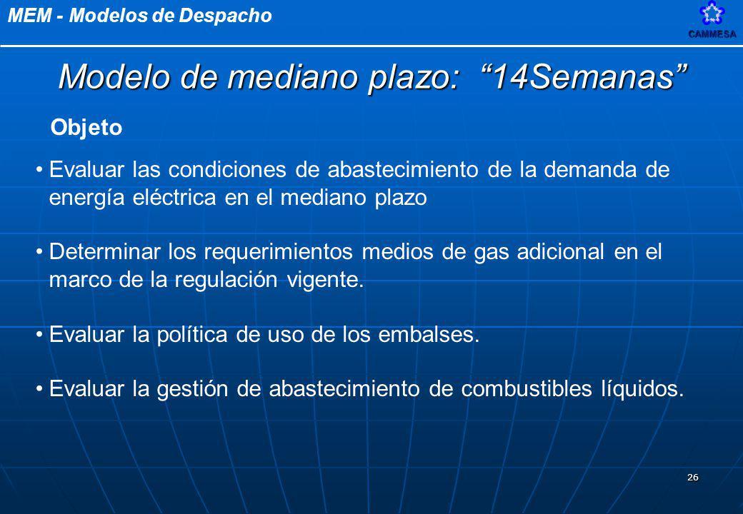 MEM - Modelos de DespachoCAMMESA 26 Modelo de mediano plazo: 14Semanas Evaluar las condiciones de abastecimiento de la demanda de energía eléctrica en