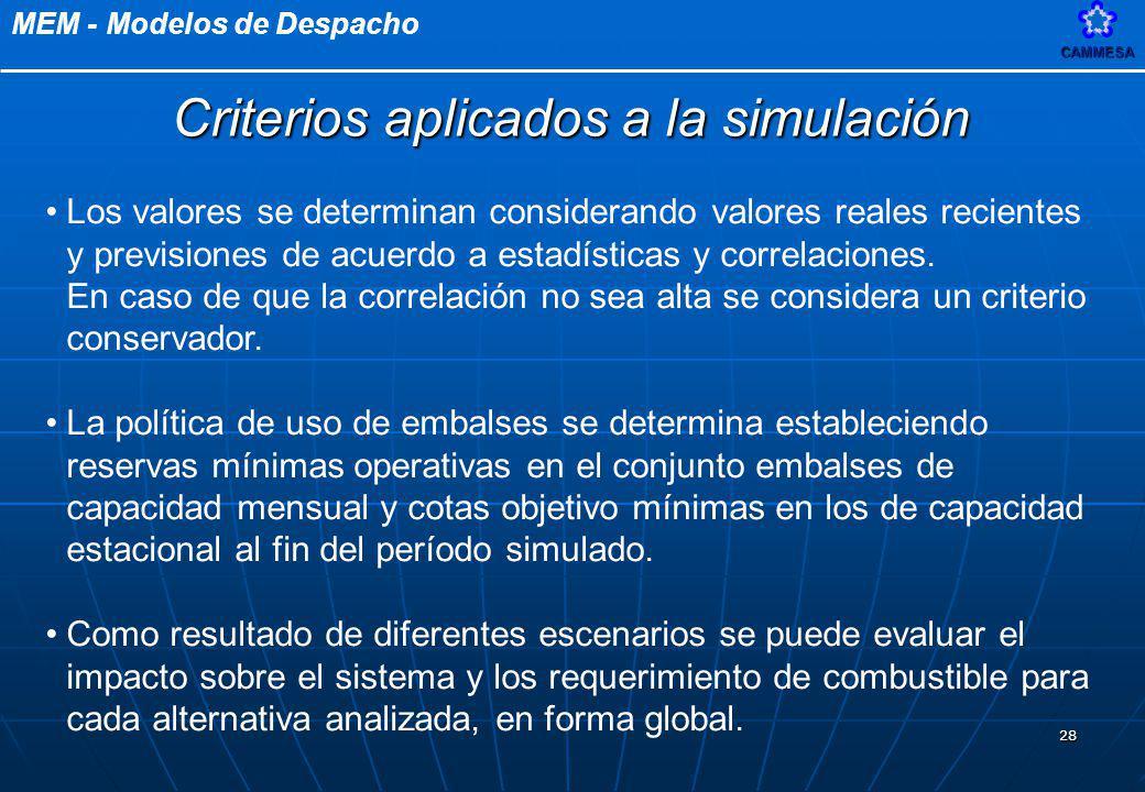 MEM - Modelos de DespachoCAMMESA 28 Criterios aplicados a la simulación Los valores se determinan considerando valores reales recientes y previsiones
