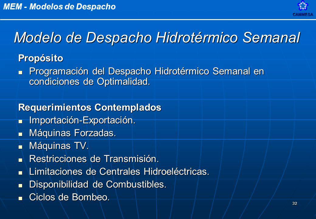 MEM - Modelos de DespachoCAMMESA 32 Propósito Programación del Despacho Hidrotérmico Semanal en condiciones de Optimalidad. Programación del Despacho