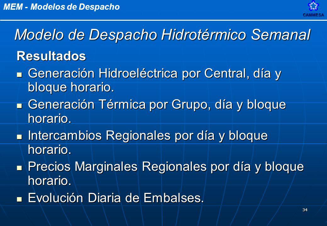 MEM - Modelos de DespachoCAMMESA 34 Resultados Generación Hidroeléctrica por Central, día y bloque horario. Generación Hidroeléctrica por Central, día