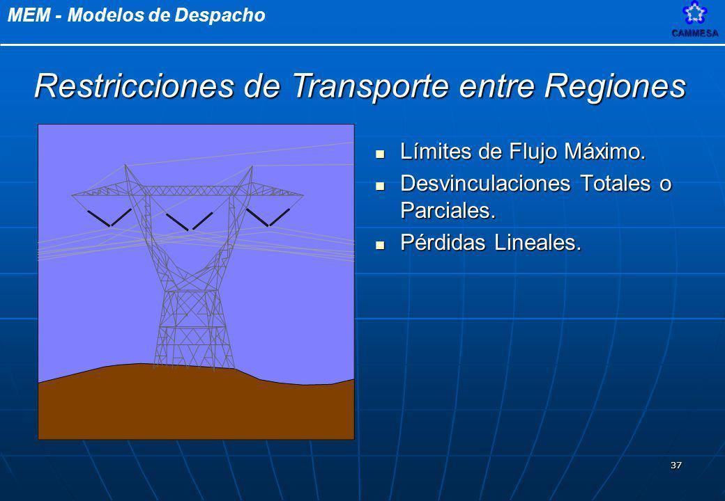 MEM - Modelos de DespachoCAMMESA 37 Límites de Flujo Máximo. Límites de Flujo Máximo. Desvinculaciones Totales o Parciales. Desvinculaciones Totales o