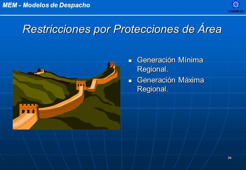 MEM - Modelos de DespachoCAMMESA 38 Generación Mínima Regional. Generación Mínima Regional. Generación Máxima Regional. Generación Máxima Regional. Re
