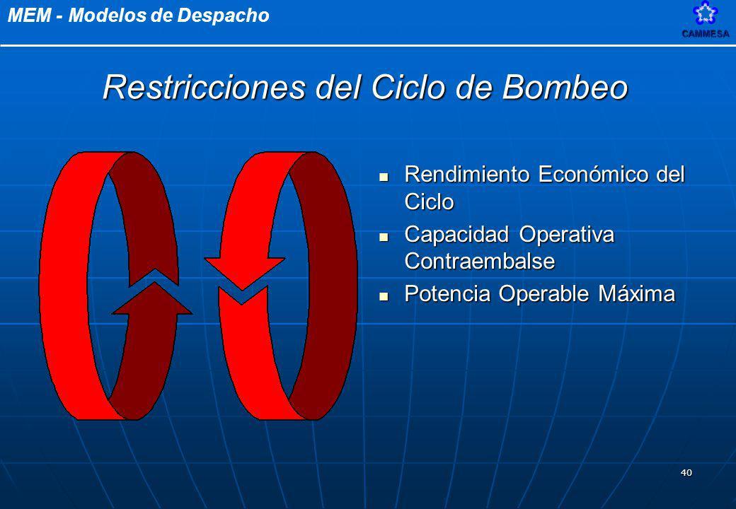 MEM - Modelos de DespachoCAMMESA 40 Rendimiento Económico del Ciclo Rendimiento Económico del Ciclo Capacidad Operativa Contraembalse Capacidad Operat