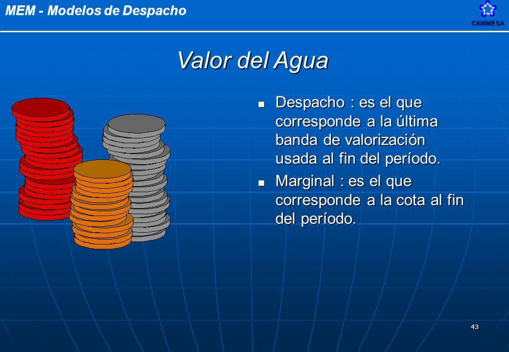 MEM - Modelos de DespachoCAMMESA 43 Despacho : es el que corresponde a la última banda de valorización usada al fin del período. Despacho : es el que