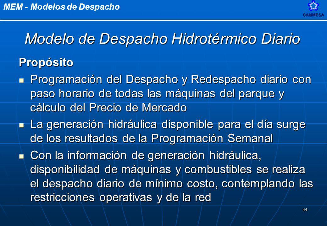 MEM - Modelos de DespachoCAMMESA 44 Propósito Programación del Despacho y Redespacho diario con paso horario de todas las máquinas del parque y cálcul