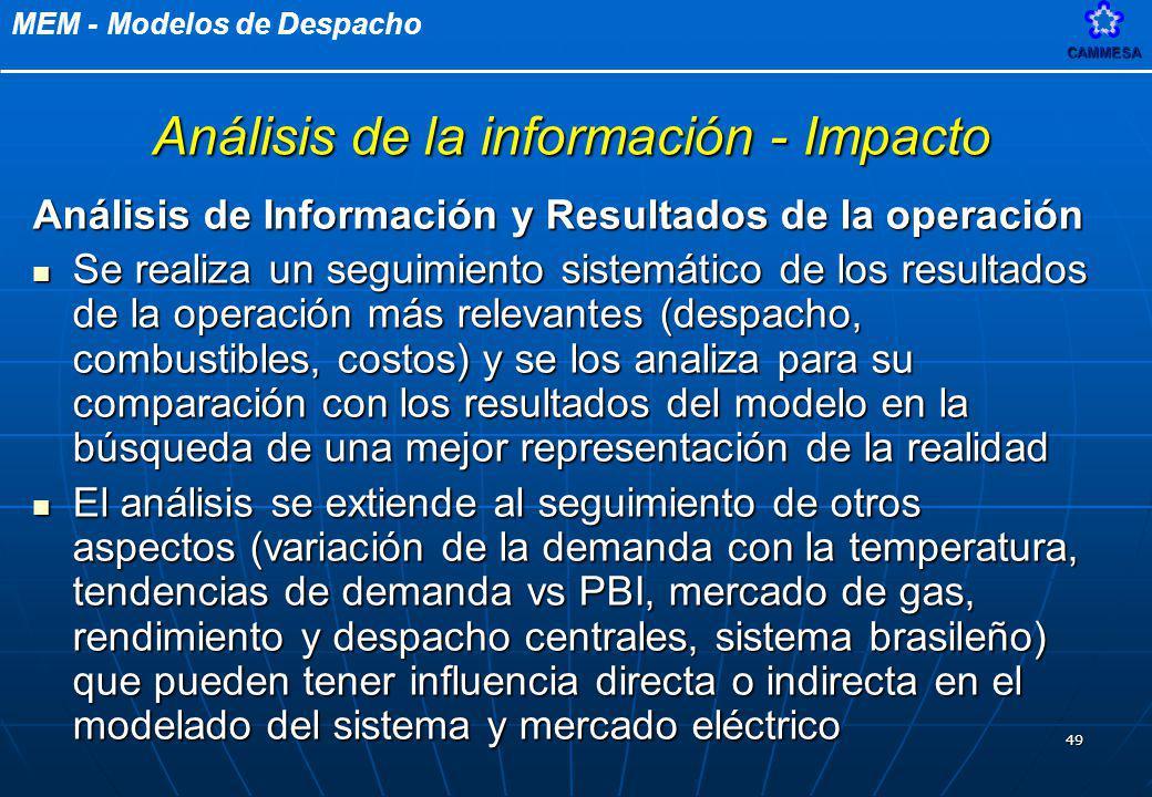 MEM - Modelos de DespachoCAMMESA 49 Análisis de Información y Resultados de la operación Se realiza un seguimiento sistemático de los resultados de la