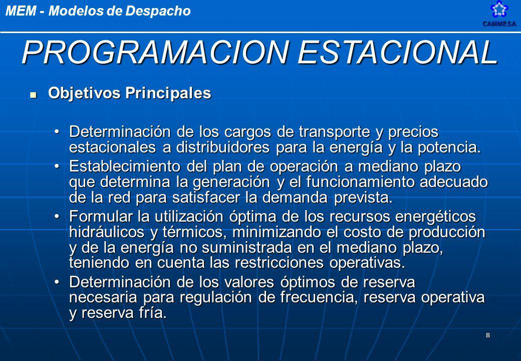 MEM - Modelos de DespachoCAMMESA 8 Objetivos Principales Objetivos Principales Determinación de los cargos de transporte y precios estacionales a dist