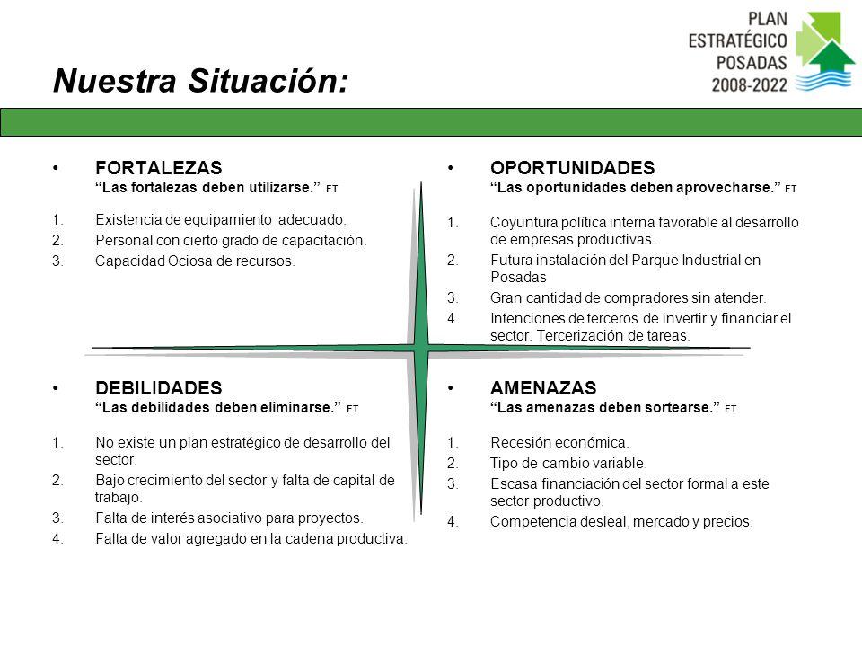Nuestra Situación: FORTALEZAS Las fortalezas deben utilizarse. FT 1.Existencia de equipamiento adecuado. 2.Personal con cierto grado de capacitación.