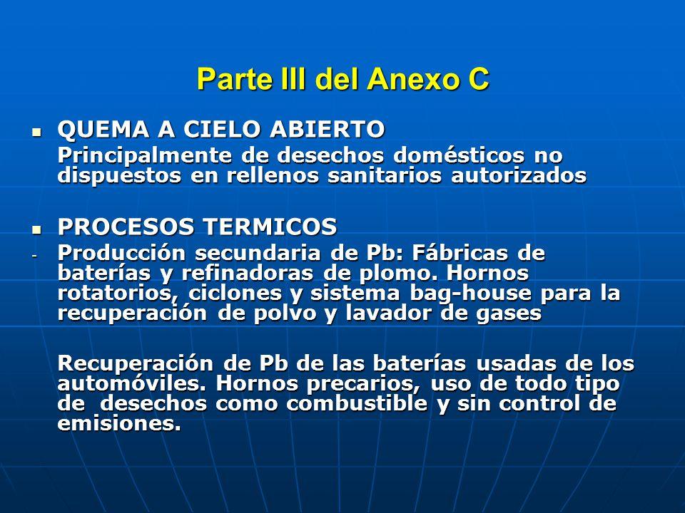 Parte III del Anexo C PROCESOS TERMICOS PROCESOS TERMICOS -Producción primaria de aluminio: Producción no significativa.