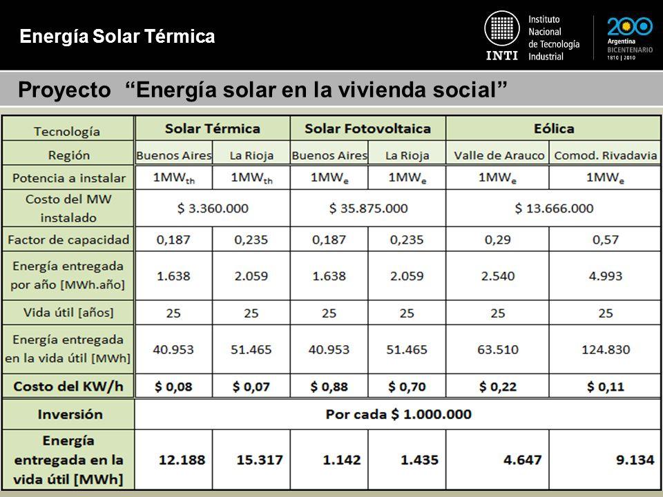 Energía Solar Térmica Proyecto Energía solar en la vivienda social