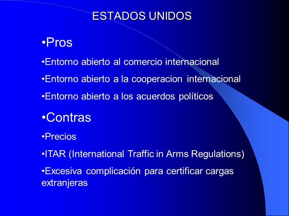 ESTADOS UNIDOS Pros Entorno abierto al comercio internacional Entorno abierto a la cooperacion internacional Entorno abierto a los acuerdos políticos