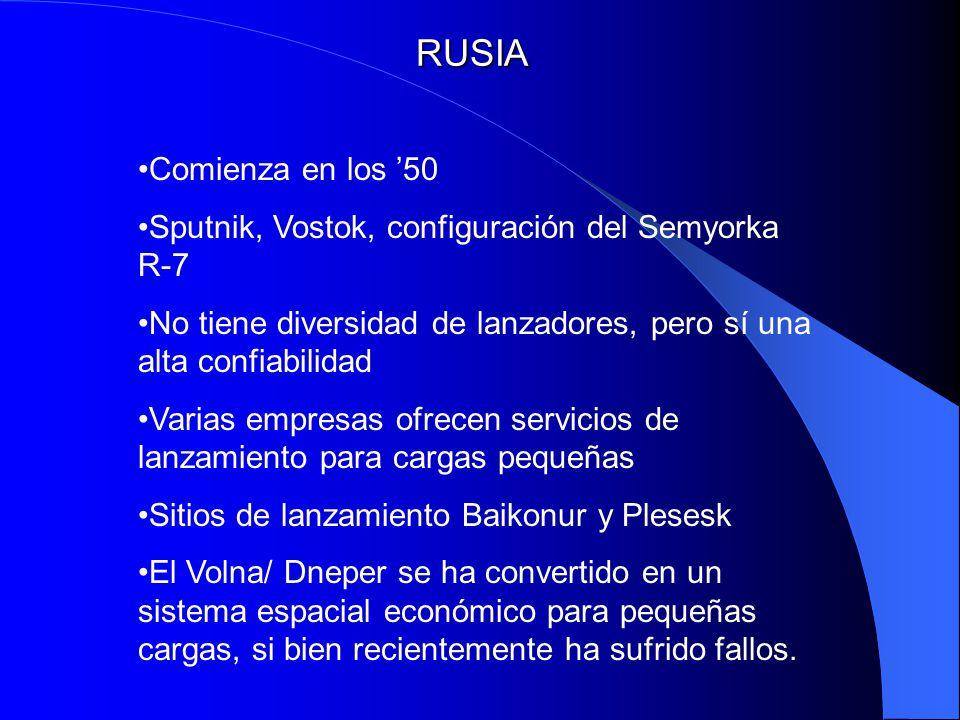 RUSIA Comienza en los 50 Sputnik, Vostok, configuración del Semyorka R-7 No tiene diversidad de lanzadores, pero sí una alta confiabilidad Varias empr