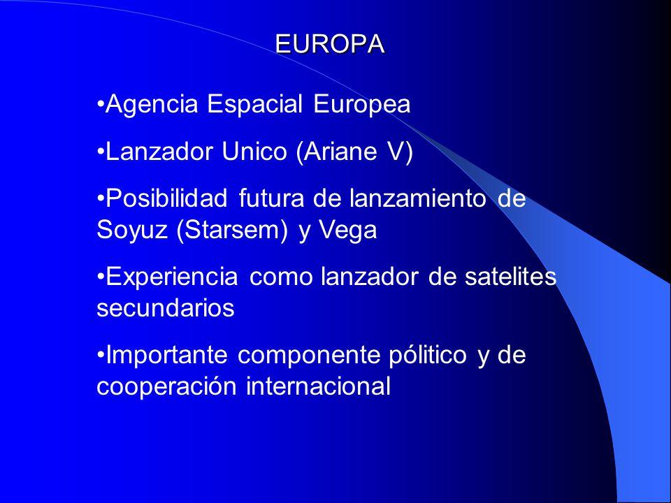 EUROPA Agencia Espacial Europea Lanzador Unico (Ariane V) Posibilidad futura de lanzamiento de Soyuz (Starsem) y Vega Experiencia como lanzador de sat