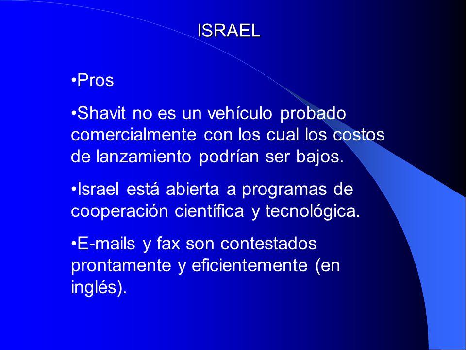 ISRAEL Pros Shavit no es un vehículo probado comercialmente con los cual los costos de lanzamiento podrían ser bajos. Israel está abierta a programas