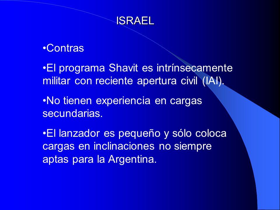 ISRAEL Contras El programa Shavit es intrínsecamente militar con reciente apertura civil (IAI). No tienen experiencia en cargas secundarias. El lanzad