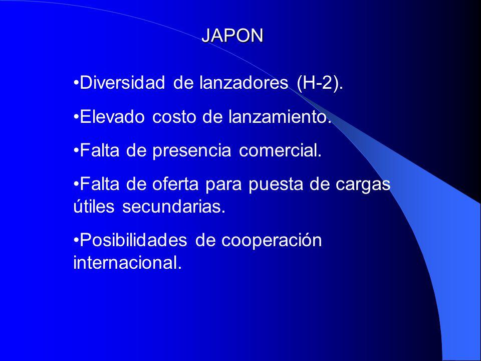 JAPON Diversidad de lanzadores (H-2). Elevado costo de lanzamiento. Falta de presencia comercial. Falta de oferta para puesta de cargas útiles secunda
