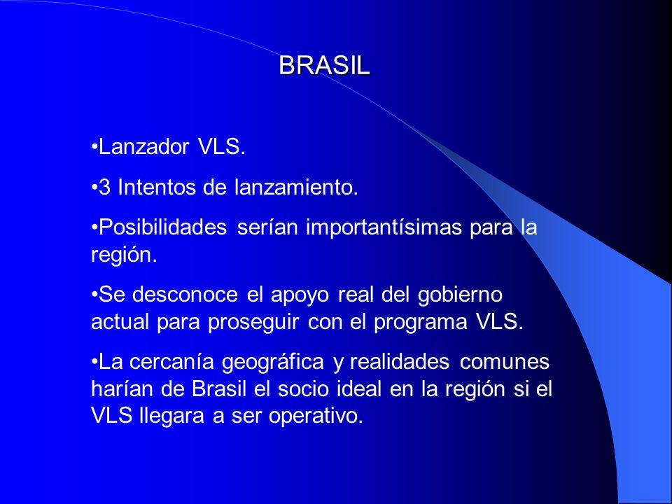 BRASIL Lanzador VLS. 3 Intentos de lanzamiento. Posibilidades serían importantísimas para la región. Se desconoce el apoyo real del gobierno actual pa