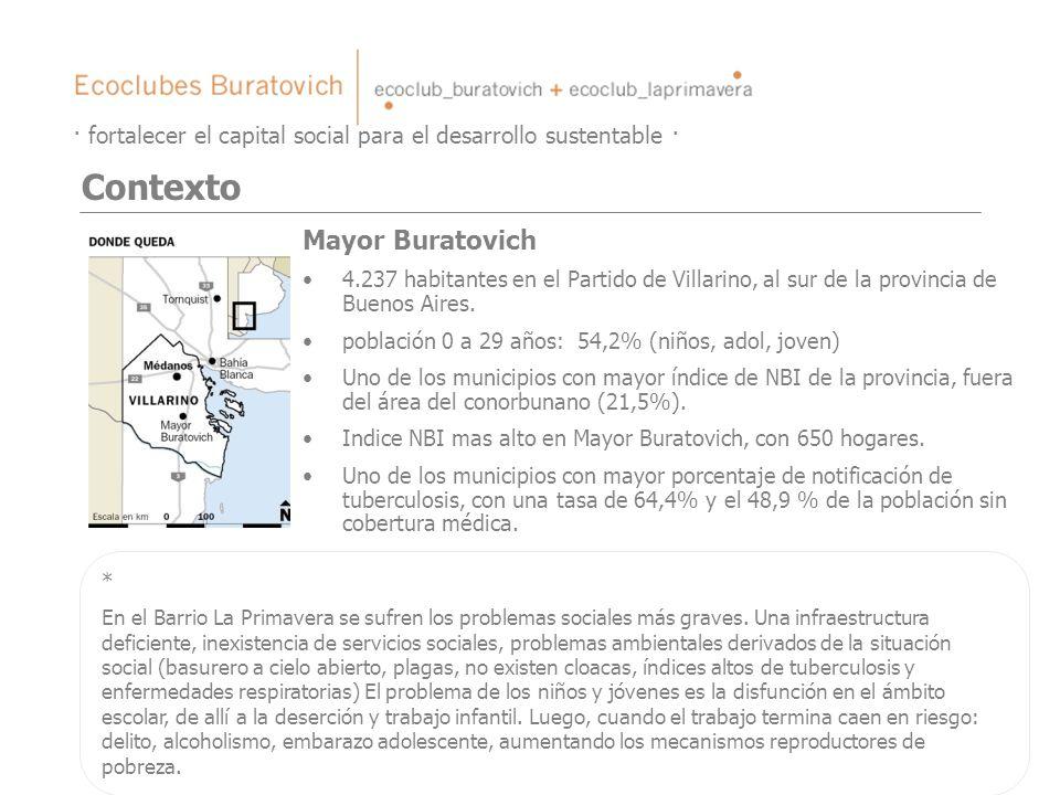 Mayor Buratovich 4.237 habitantes en el Partido de Villarino, al sur de la provincia de Buenos Aires. población 0 a 29 años: 54,2% (niños, adol, joven