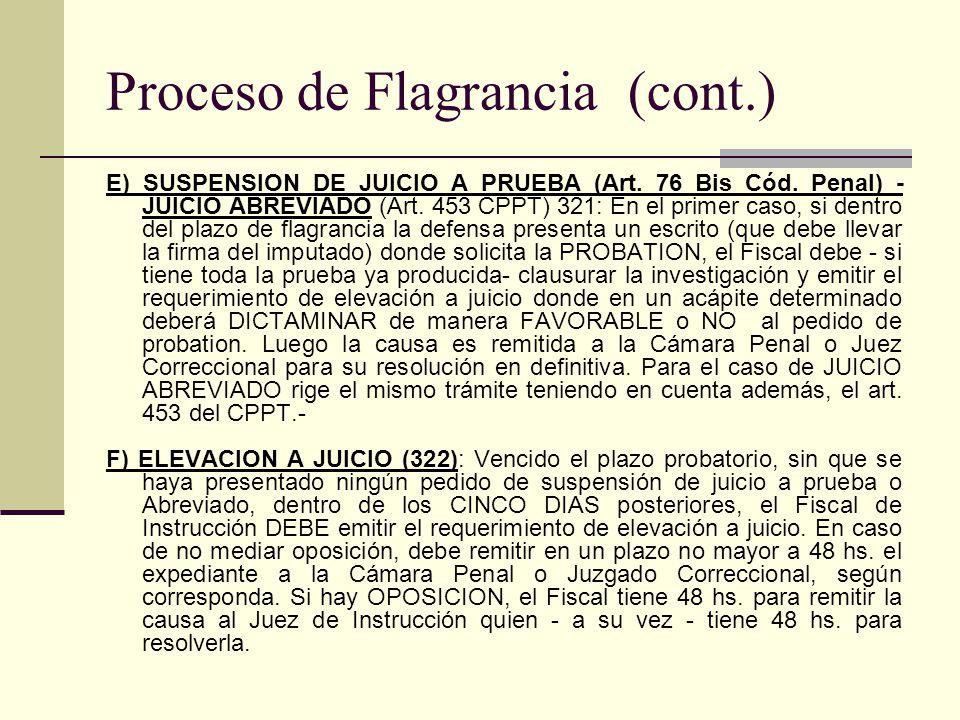 Proceso de Flagrancia (cont.) E) SUSPENSION DE JUICIO A PRUEBA (Art.