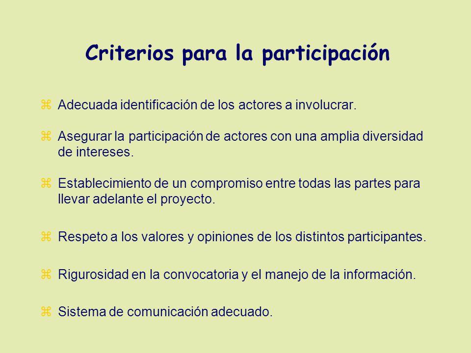Criterios para la participación z Adecuada identificación de los actores a involucrar.