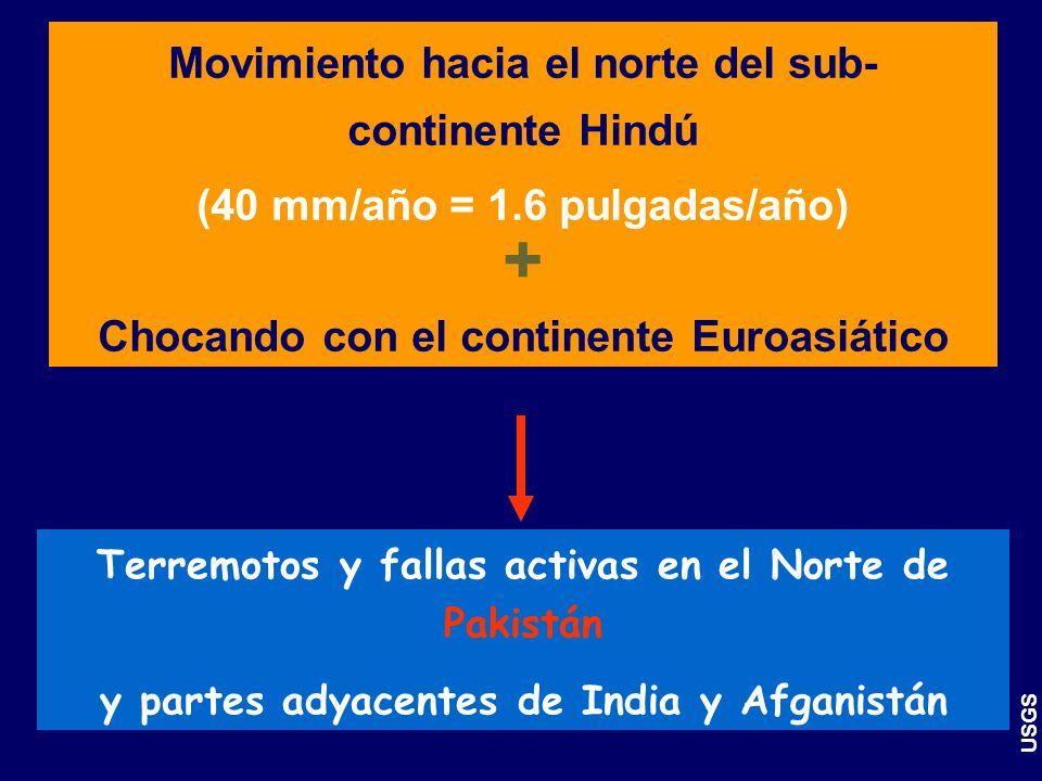 Movimiento hacia el norte del sub- continente Hindú (40 mm/año = 1.6 pulgadas/año) + Chocando con el continente Euroasiático Terremotos y fallas activas en el Norte de Pakistán y partes adyacentes de India y Afganistán USGS