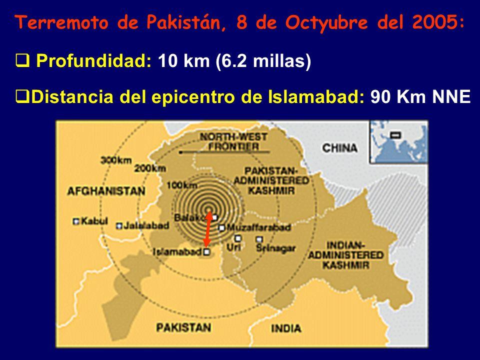 Terremoto de Pakistán, 8 de Octyubre del 2005: Profundidad: 10 km (6.2 millas) Distancia del epicentro de Islamabad: 90 Km NNE