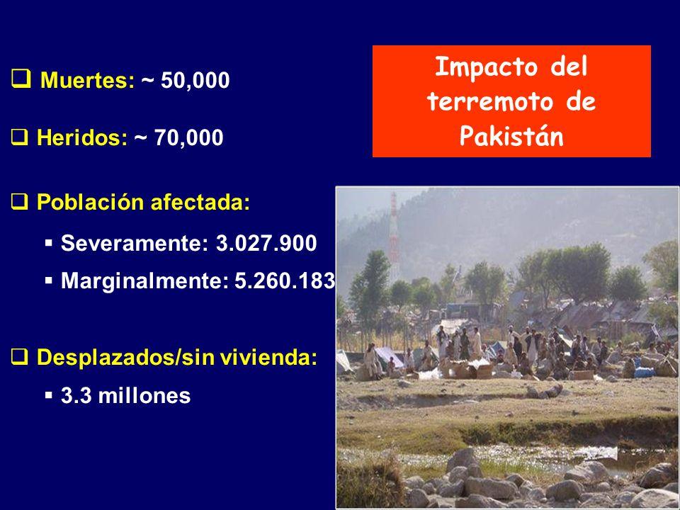 Muertes: ~ 50,000 Heridos: ~ 70,000 Población afectada: Severamente: 3.027.900 Marginalmente: 5.260.183 Desplazados/sin vivienda: 3.3 millones Impacto del terremoto de Pakistán