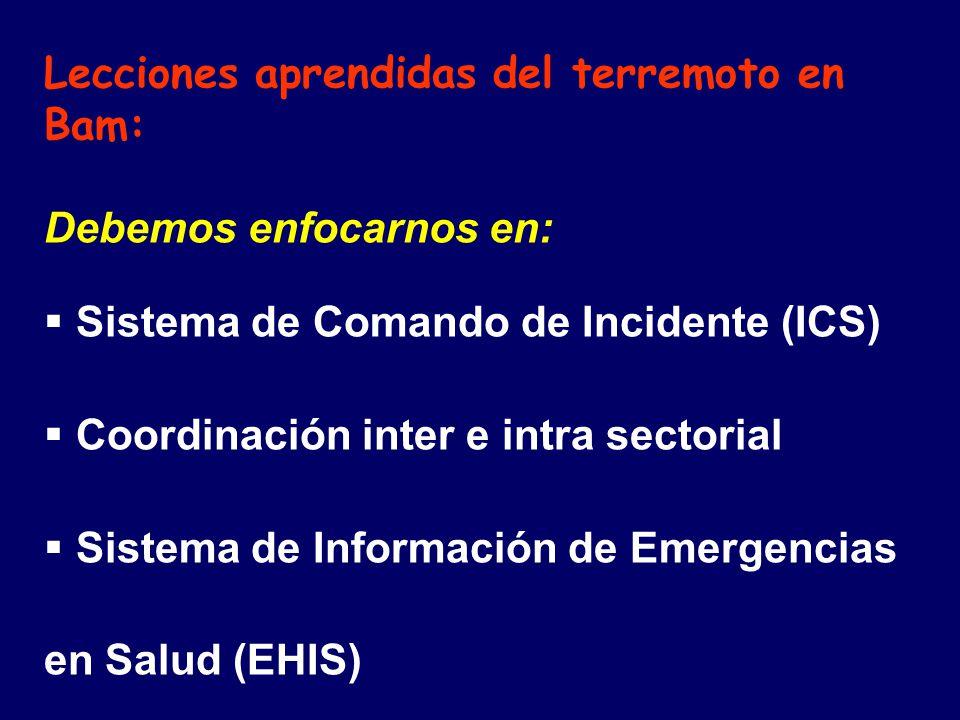 Lecciones aprendidas del terremoto en Bam: Debemos enfocarnos en: Sistema de Comando de Incidente (ICS) Coordinación inter e intra sectorial Sistema de Información de Emergencias en Salud (EHIS)