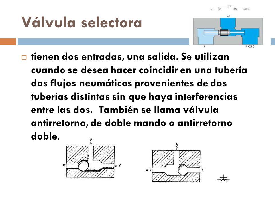 Válvula selectora tienen dos entradas, una salida.