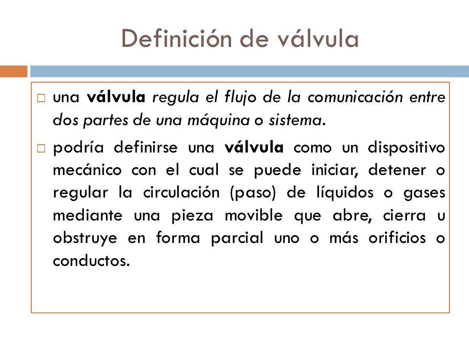Definición de válvula una válvula regula el flujo de la comunicación entre dos partes de una máquina o sistema.