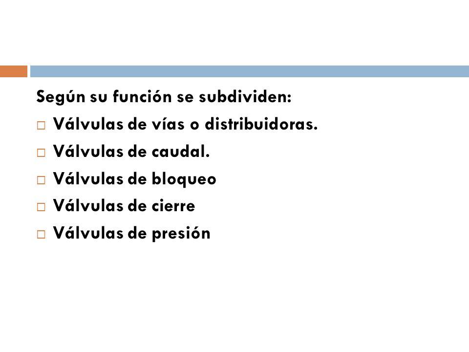 Según su función se subdividen: Válvulas de vías o distribuidoras.