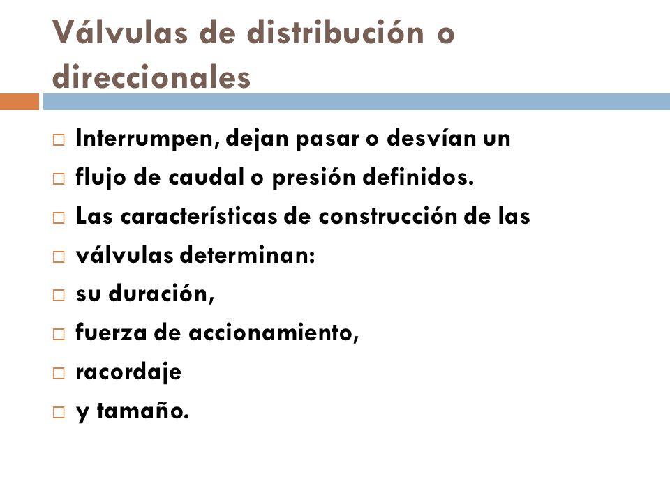 Válvulas de distribución o direccionales Interrumpen, dejan pasar o desvían un flujo de caudal o presión definidos.