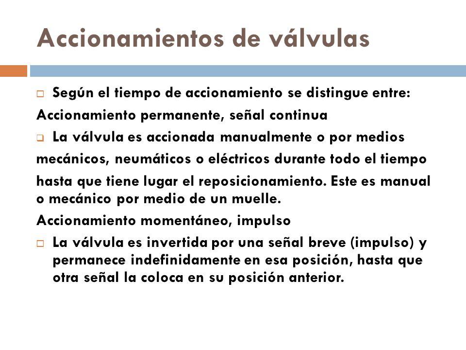 ACCIONAMIENTO DE LA VALVULA El accionamiento de la válvula se realiza mediante la utilización de un dispositivo de accionamiento mecánico, un actuador, para operar una válvula.