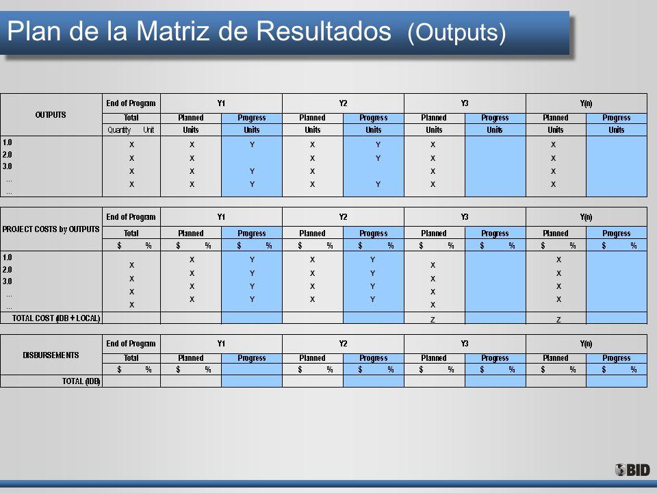 Plan de la Matriz de Resultados (Outputs) XXXXXXXX XXXXXXXX XXXXXXXX XXXXXXXX XXXXXXXX XXXXXXXX XXXXXXXX XXXXXXXX XXXXXXXX XXXXXXXX ZZ YYYYYY YYYYYYYY