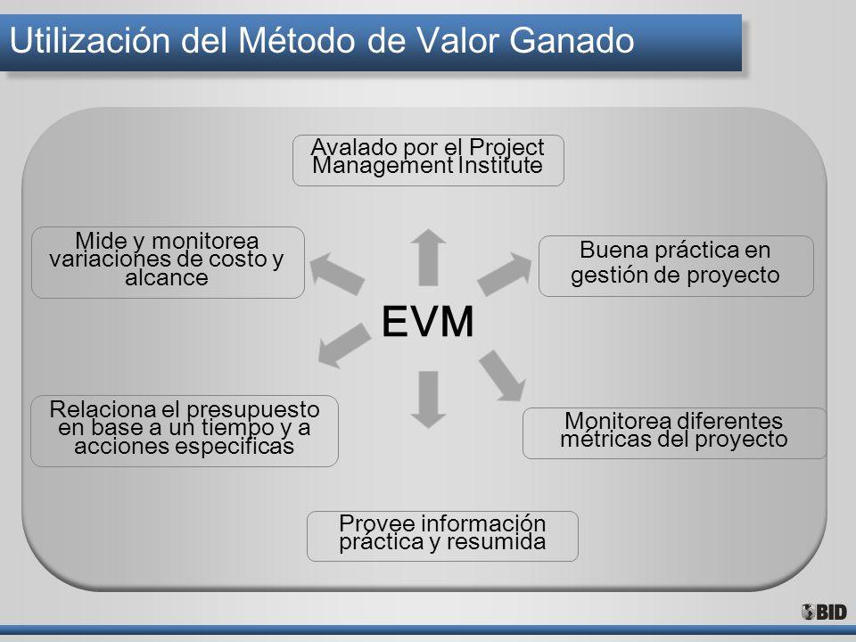 EVM Relaciona el presupuesto en base a un tiempo y a acciones especificas Buena práctica en gestión de proyecto Monitorea diferentes métricas del proy